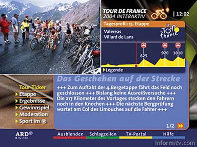 ARD Digital Tour de France