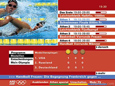 ARD/ZDF interactive Olympics medals table