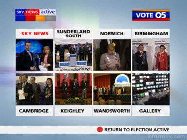 An additional eight video streams are provided on Sky News Active to provide comprehensive coverage as results are announced.