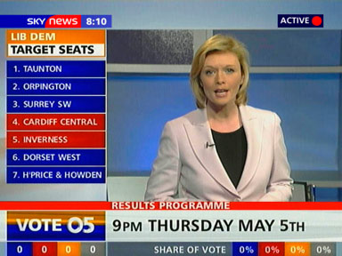 Julie Etchingham, presenter of Vote 05 on Sky.