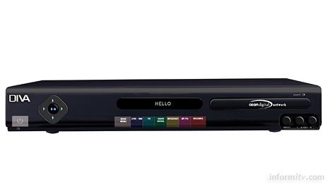 Aeon Digital Network DIVA280
