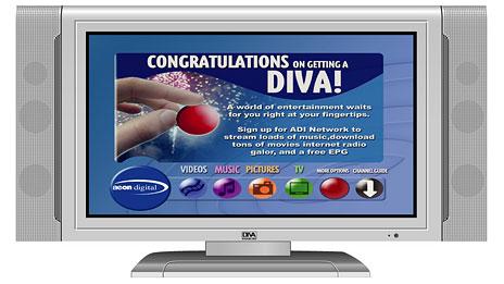 Aeon Digital International 32 inch LCD PVR