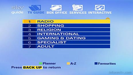 Sky Entertainment Programme Liste