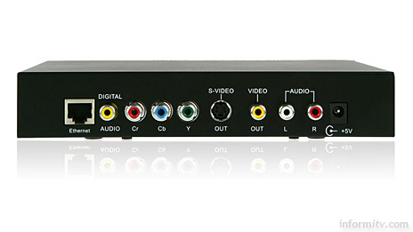 ITVN set-top box rear panel showing connections. Interactive Television Networks is adding a music network to its IPTV programming line-up.