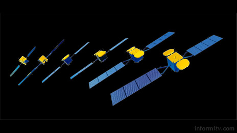 Part of the SES Astra satellite fleet. Image: SES Astra