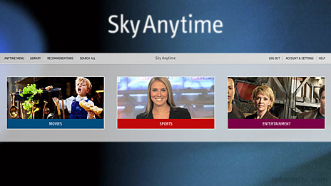 Sky Anytime has delivered over a million movies over broadband in its first year in the United Kingdom and Ireland.