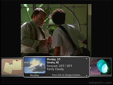 Verizon FiOS Interactive Media Guide application widgets.