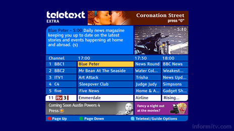 The Teletext Extra service uses Juice software from InView Interactive to improve the user experience.