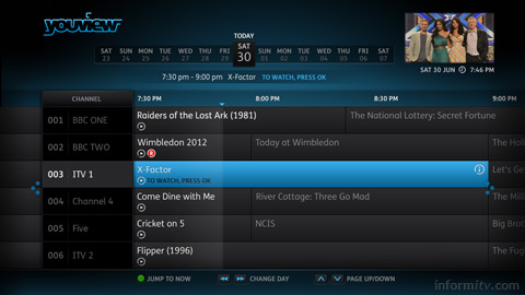 The YouView user experience is based on an electronic programme guide that can scroll backwards in time.