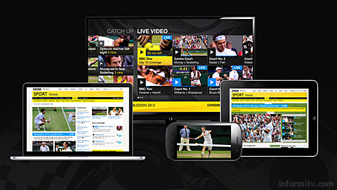 BBC Wimbledon multistream service available across multiple screens.