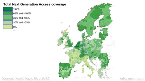 Next generation access coverage in Europe at the end of 2012. Source: Point Topic for the European Commission.