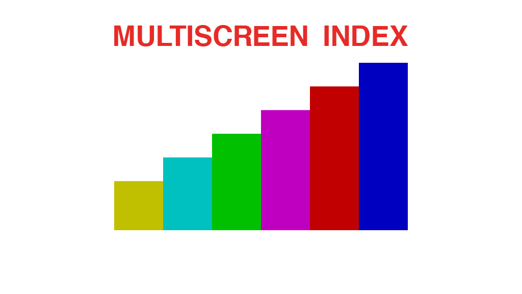 Multiscreen Index from informitv
