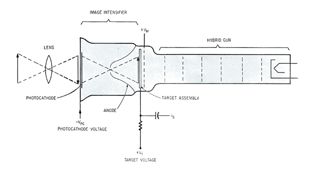 Apollo 11 surface television camera diagram